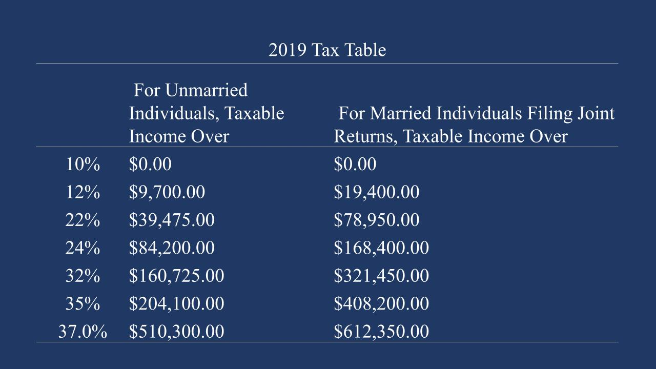 2019-Tax-Table